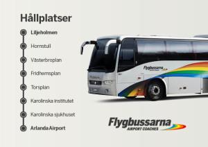 Linjekarta-Flygbussarna-Liljeholmen-Arlanda